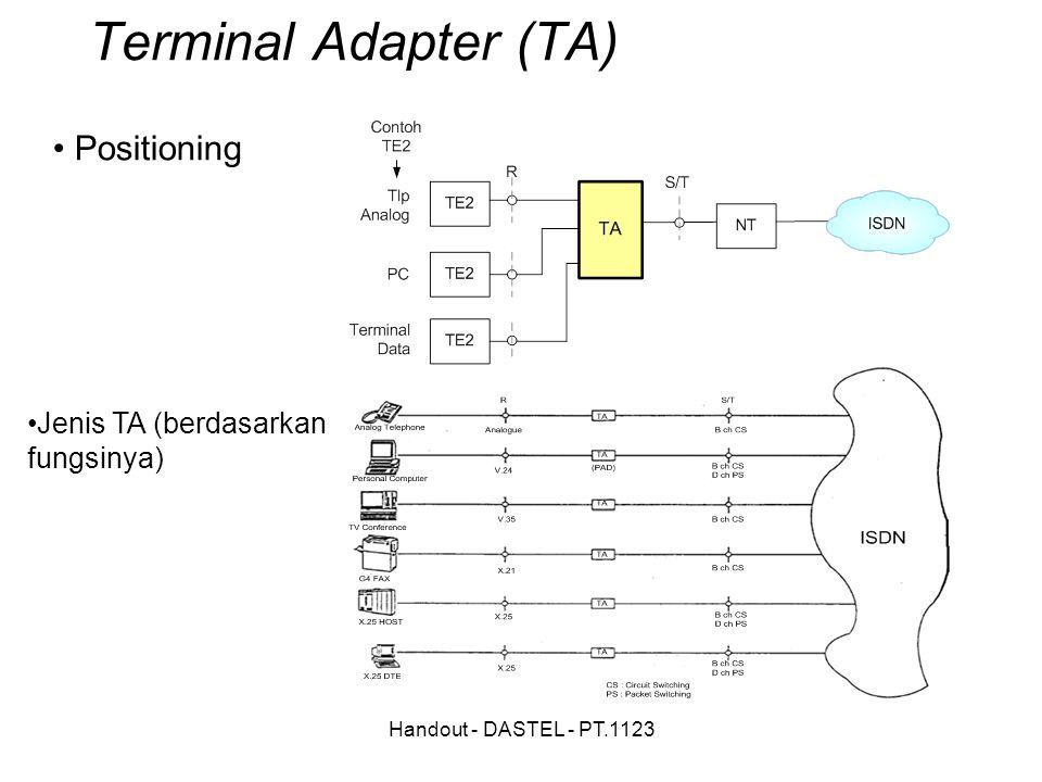 Handout - DASTEL - PT.1123 Terminal Adapter (TA) Positioning Jenis TA (berdasarkan fungsinya)