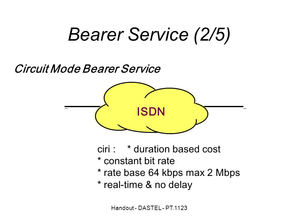Handout - DASTEL - PT.1123 Circuit Mode Bearer Service ISDN ciri : * duration based cost * constant bit rate * rate base 64 kbps max 2 Mbps * real-time & no delay Bearer Service (2/5)‏