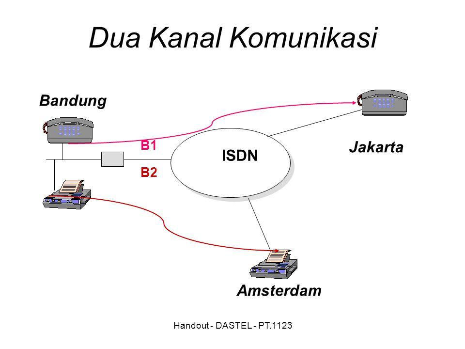 Handout - DASTEL - PT.1123 Dua Kanal Komunikasi ISDN Bandung Jakarta Amsterdam B1 B2