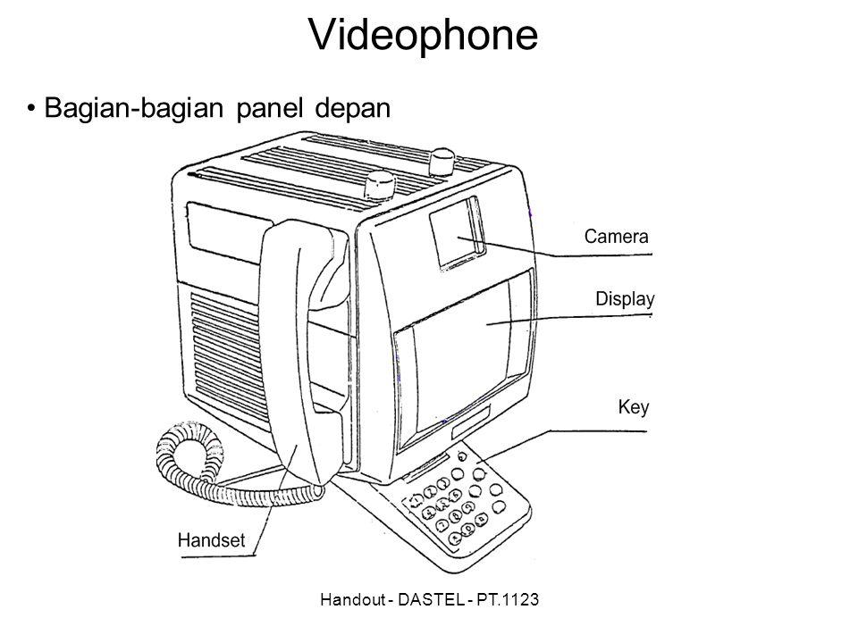 Handout - DASTEL - PT.1123 Videophone Bagian-bagian panel depan