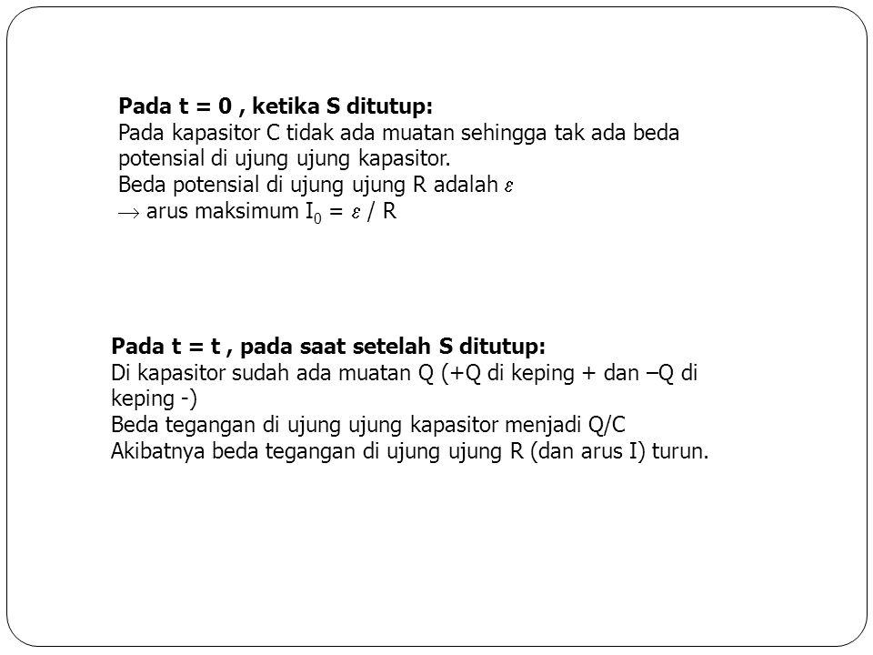 Pada t = 0, ketika S ditutup: Pada kapasitor C tidak ada muatan sehingga tak ada beda potensial di ujung ujung kapasitor. Beda potensial di ujung ujun