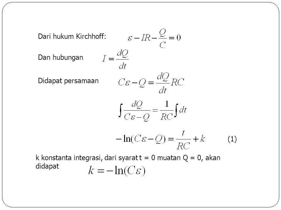 k konstanta integrasi, dari syarat t = 0 muatan Q = 0, akan didapat Dari hukum Kirchhoff: Dan hubungan Didapat persamaan (1)