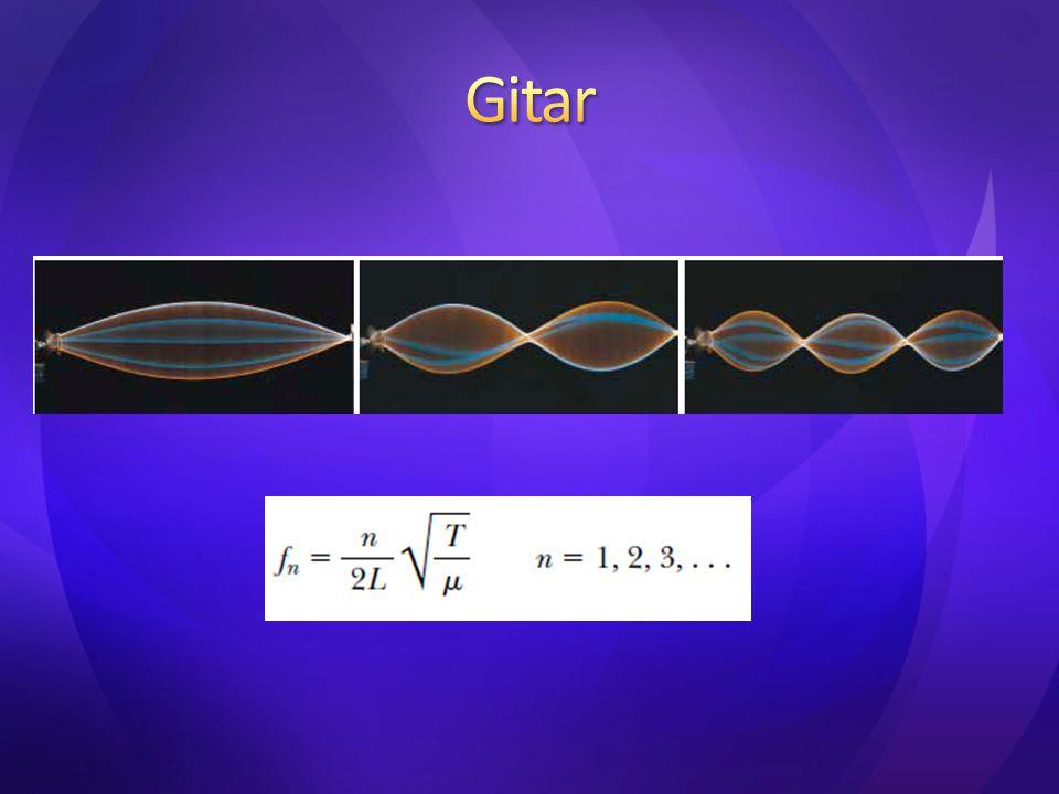 Seutas tali yang panjangnya 75 cm digetarkan harmonik naik turun pada salah satu ujungnya, sedang ujung lainnya bebas bergerak.