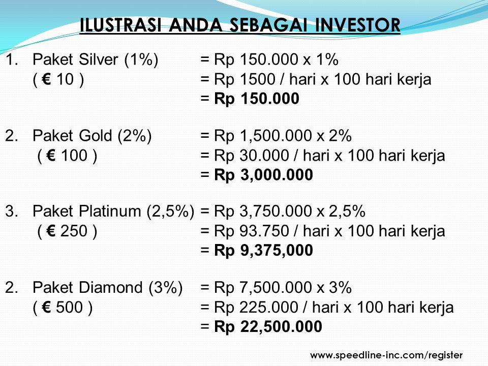 ILUSTRASI ANDA SEBAGAI INVESTOR 1.Paket Silver (1%)= Rp 150.000 x 1% ( € 10 ) = Rp 1500 / hari x 100 hari kerja = Rp 150.000 2.Paket Gold (2%)= Rp 1,500.000 x 2% ( € 100 ) = Rp 30.000 / hari x 100 hari kerja = Rp 3,000.000 3.Paket Platinum (2,5%)= Rp 3,750.000 x 2,5% ( € 250 ) = Rp 93.750 / hari x 100 hari kerja = Rp 9,375,000 2.Paket Diamond (3%) = Rp 7,500.000 x 3% ( € 500 ) = Rp 225.000 / hari x 100 hari kerja = Rp 22,500.000 www.speedline-inc.com/register