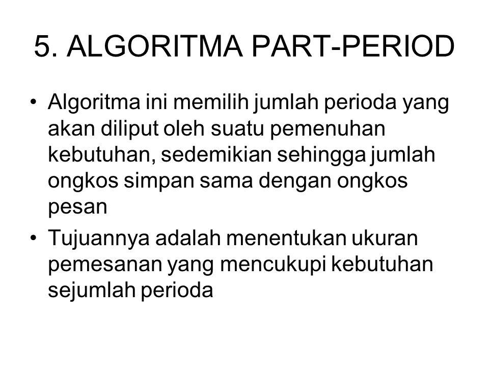 5. ALGORITMA PART-PERIOD Algoritma ini memilih jumlah perioda yang akan diliput oleh suatu pemenuhan kebutuhan, sedemikian sehingga jumlah ongkos simp