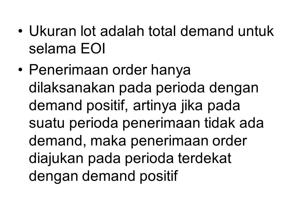 Ukuran lot adalah total demand untuk selama EOI Penerimaan order hanya dilaksanakan pada perioda dengan demand positif, artinya jika pada suatu perioda penerimaan tidak ada demand, maka penerimaan order diajukan pada perioda terdekat dengan demand positif