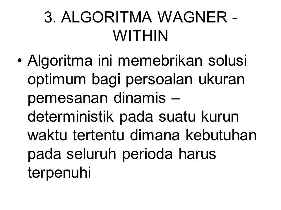 3. ALGORITMA WAGNER - WITHIN Algoritma ini memebrikan solusi optimum bagi persoalan ukuran pemesanan dinamis – deterministik pada suatu kurun waktu te