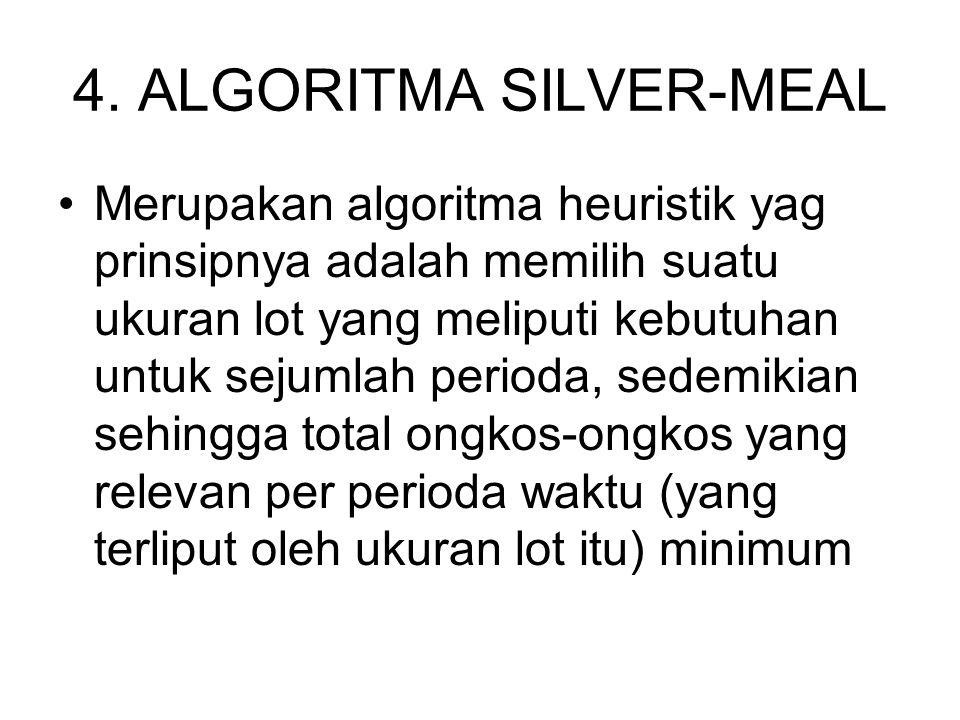 4. ALGORITMA SILVER-MEAL Merupakan algoritma heuristik yag prinsipnya adalah memilih suatu ukuran lot yang meliputi kebutuhan untuk sejumlah perioda,