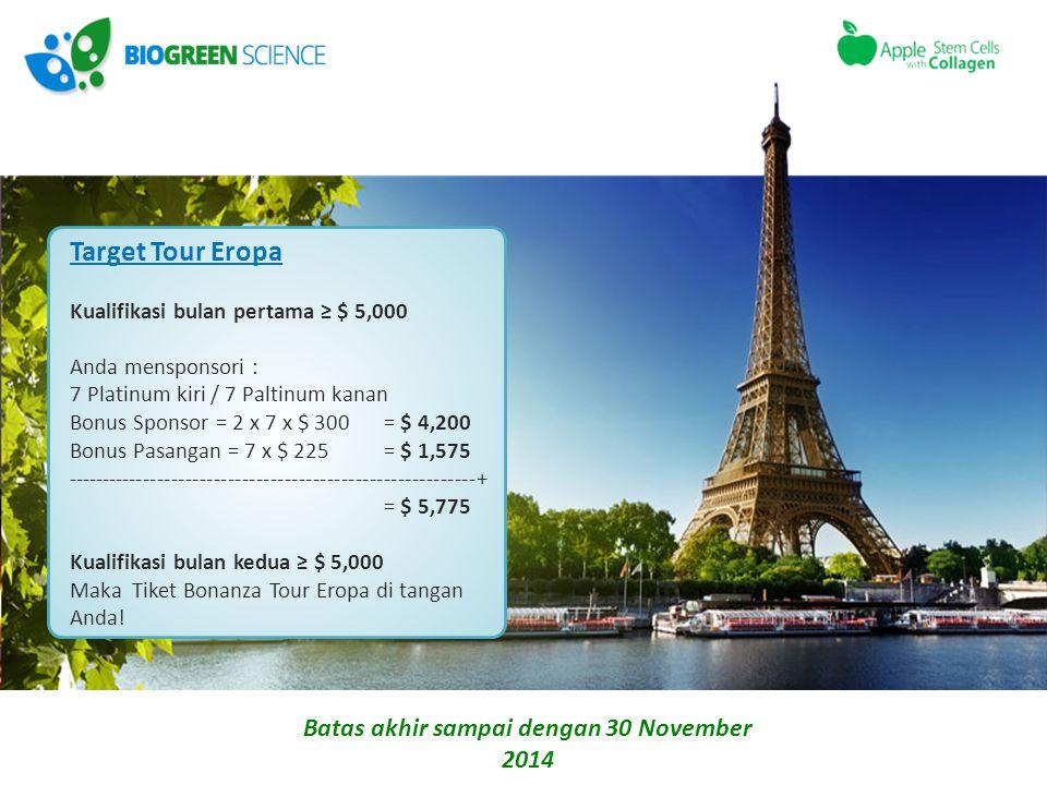 Target Tour Eropa Kualifikasi bulan pertama ≥ $ 5,000 Anda mensponsori : 7 Platinum kiri / 7 Paltinum kanan Bonus Sponsor = 2 x 7 x $ 300 = $ 4,200 Bonus Pasangan = 7 x $ 225= $ 1,575 ----------------------------------------------------------+ = $ 5,775 Kualifikasi bulan kedua ≥ $ 5,000 Maka Tiket Bonanza Tour Eropa di tangan Anda.