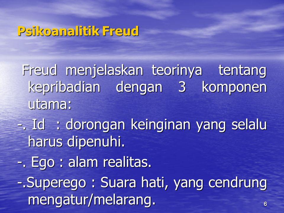 6 Psikoanalitik Freud Freud menjelaskan teorinya tentang kepribadian dengan 3 komponen utama: Freud menjelaskan teorinya tentang kepribadian dengan 3