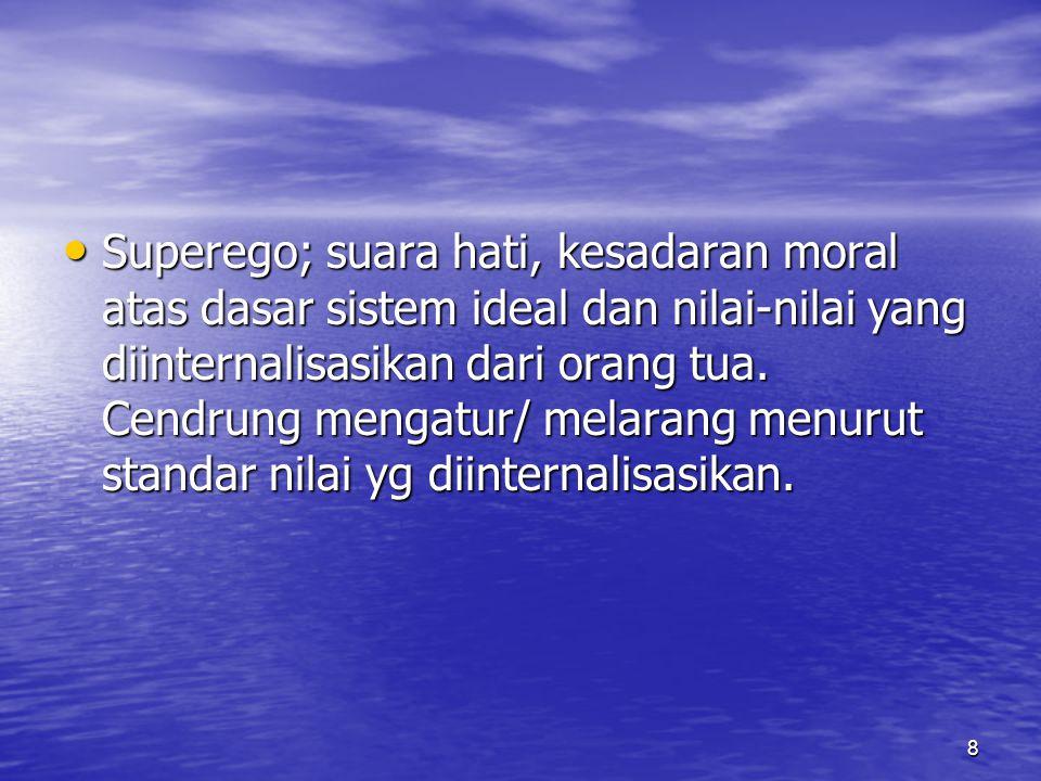 Superego; suara hati, kesadaran moral atas dasar sistem ideal dan nilai-nilai yang diinternalisasikan dari orang tua. Cendrung mengatur/ melarang menu
