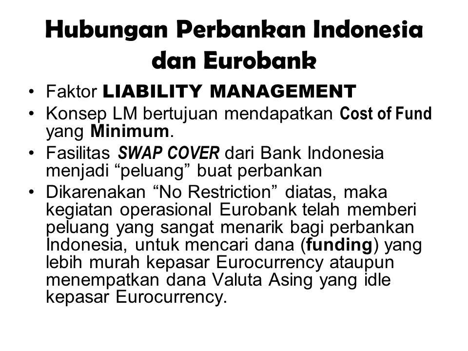 Hubungan Perbankan Indonesia dan Eurobank Faktor LIABILITY MANAGEMENT Konsep LM bertujuan mendapatkan Cost of Fund yang Minimum. Fasilitas SWAP COVER