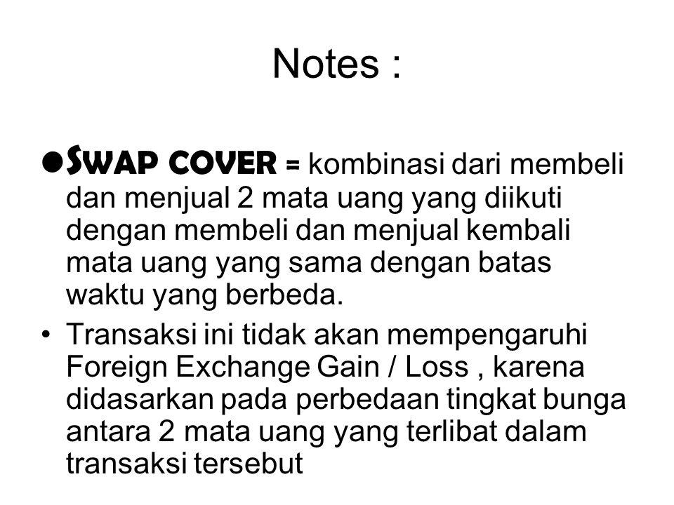 Notes : S WAP COVER = kombinasi dari membeli dan menjual 2 mata uang yang diikuti dengan membeli dan menjual kembali mata uang yang sama dengan batas
