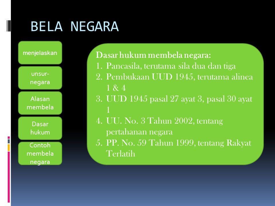 BELA NEGARA menjelaskan Contoh membela negara unsur- negara Alasan membela Dasar hukum Dasar hukum membela negara: 1.Pancasila, terutama sila dua dan