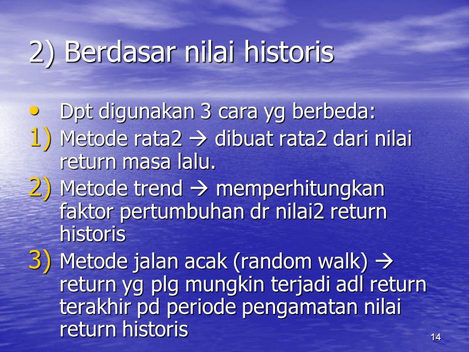 14 2) Berdasar nilai historis Dpt digunakan 3 cara yg berbeda: Dpt digunakan 3 cara yg berbeda: 1) Metode rata2  dibuat rata2 dari nilai return masa