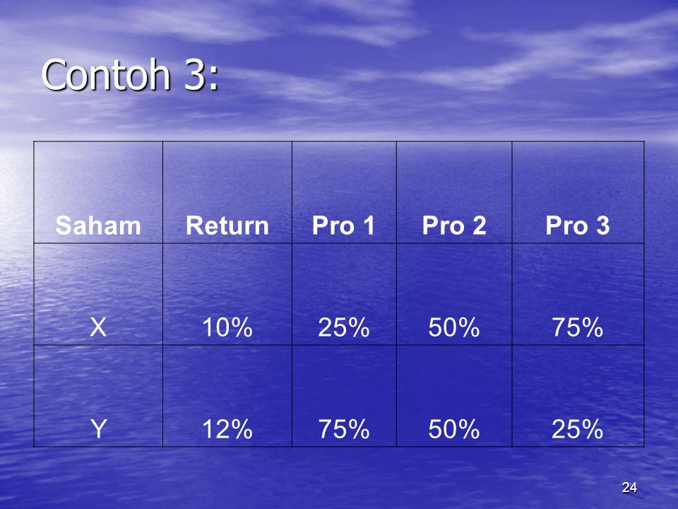 24 Contoh 3: SahamReturnPro 1Pro 2Pro 3 X10%25%50%75% Y12%75%50%25%