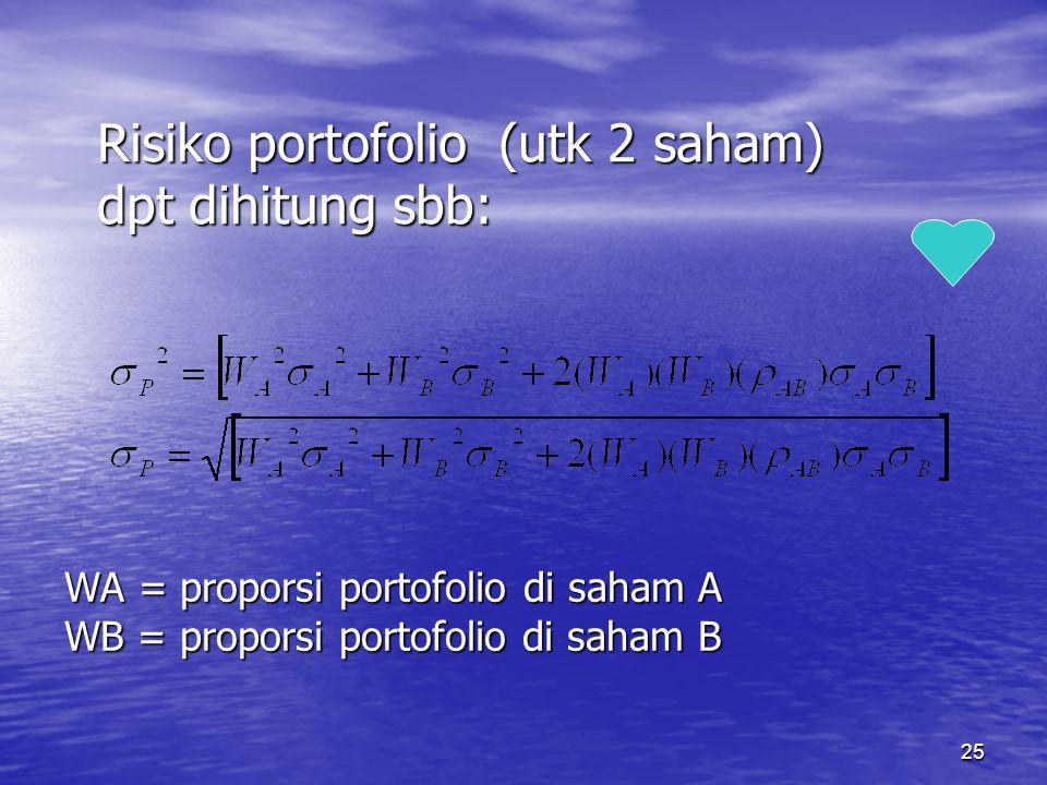 25 WA = proporsi portofolio di saham A WB = proporsi portofolio di saham B Risiko portofolio (utk 2 saham) dpt dihitung sbb: