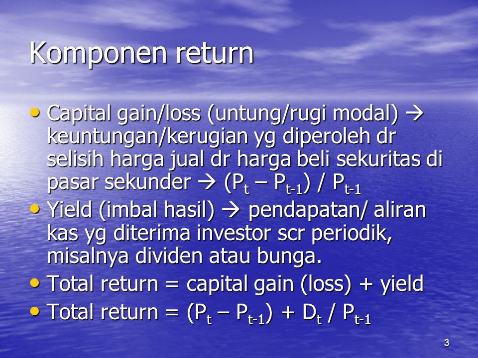 3 Komponen return Capital gain/loss (untung/rugi modal)  keuntungan/kerugian yg diperoleh dr selisih harga jual dr harga beli sekuritas di pasar seku
