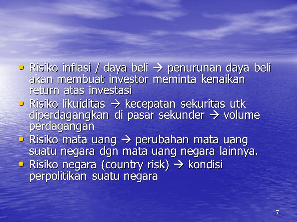7 Risiko inflasi / daya beli  penurunan daya beli akan membuat investor meminta kenaikan return atas investasi Risiko inflasi / daya beli  penurunan