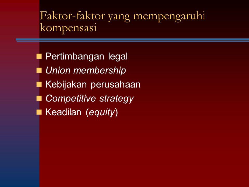 Faktor-faktor yang mempengaruhi kompensasi Pertimbangan legal Union membership Kebijakan perusahaan Competitive strategy Keadilan (equity)