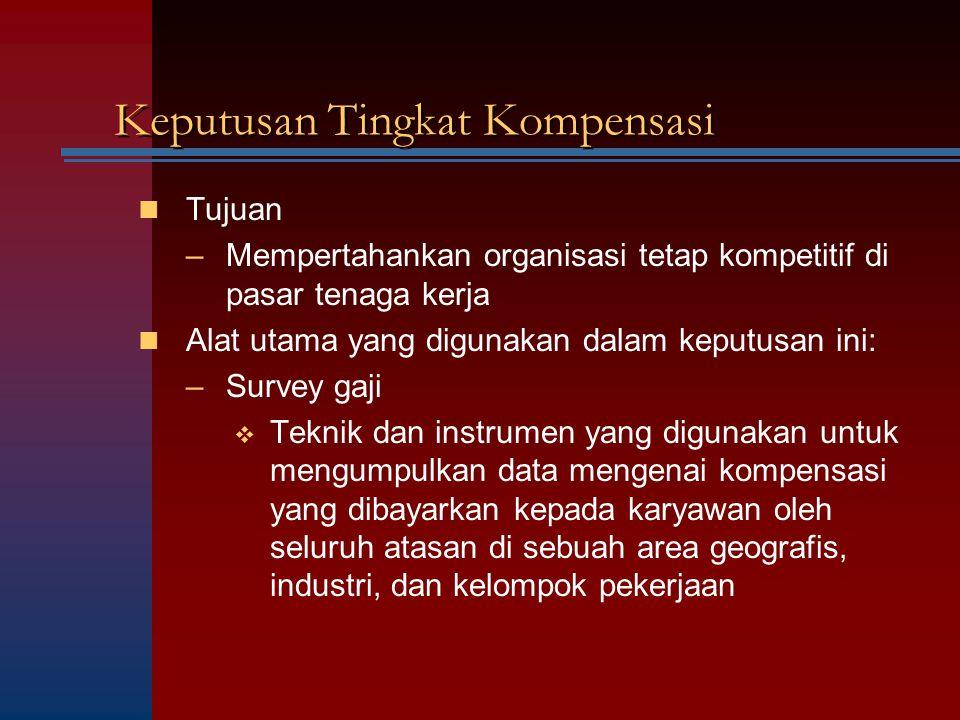 Keputusan Tingkat Kompensasi Tujuan –Mempertahankan organisasi tetap kompetitif di pasar tenaga kerja Alat utama yang digunakan dalam keputusan ini: –