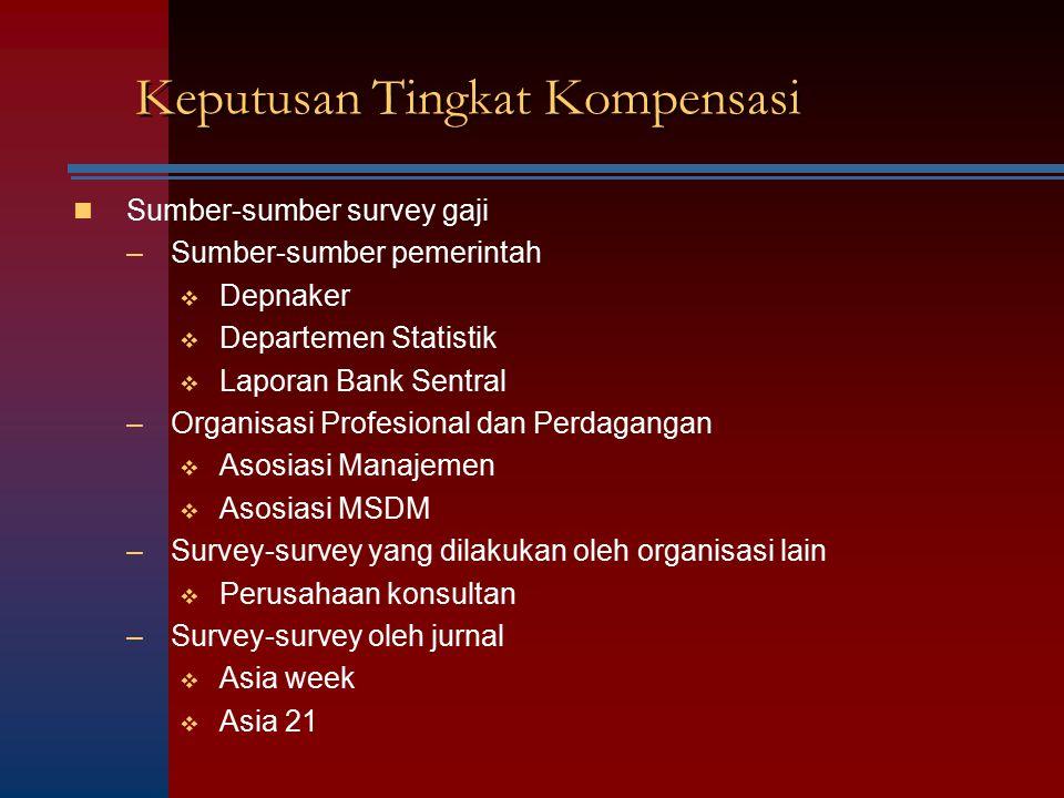 Keputusan Tingkat Kompensasi Sumber-sumber survey gaji –Sumber-sumber pemerintah  Depnaker  Departemen Statistik  Laporan Bank Sentral –Organisasi