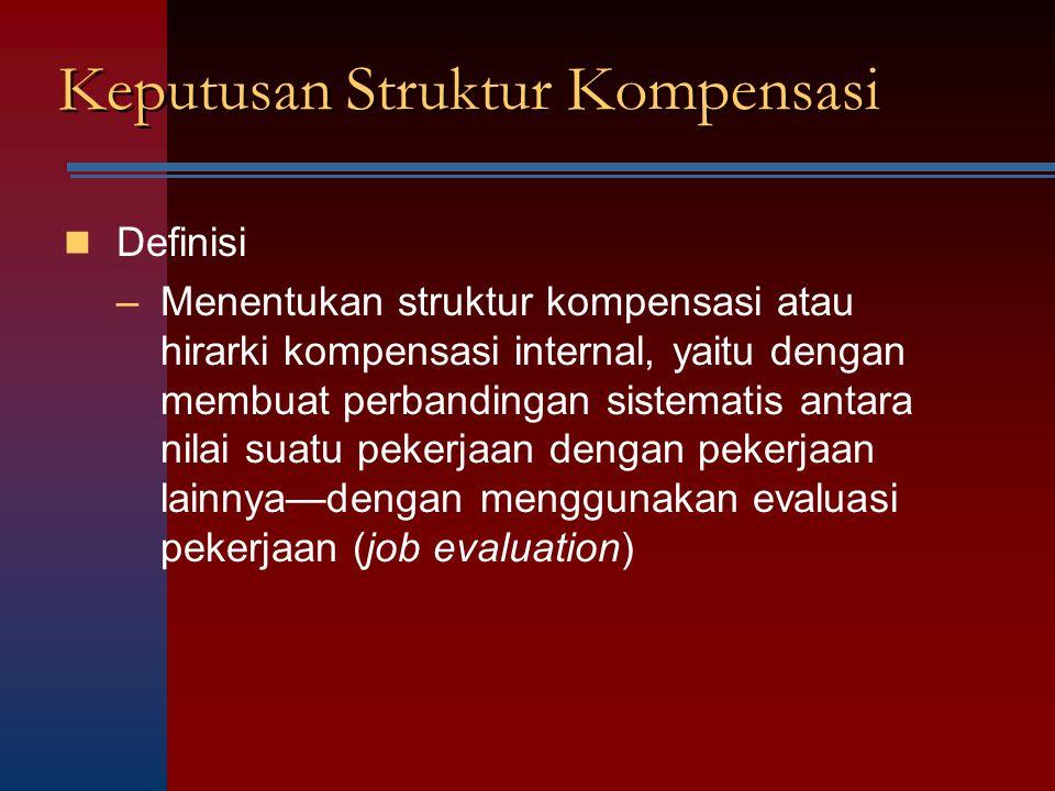 Keputusan Struktur Kompensasi Definisi –Menentukan struktur kompensasi atau hirarki kompensasi internal, yaitu dengan membuat perbandingan sistematis