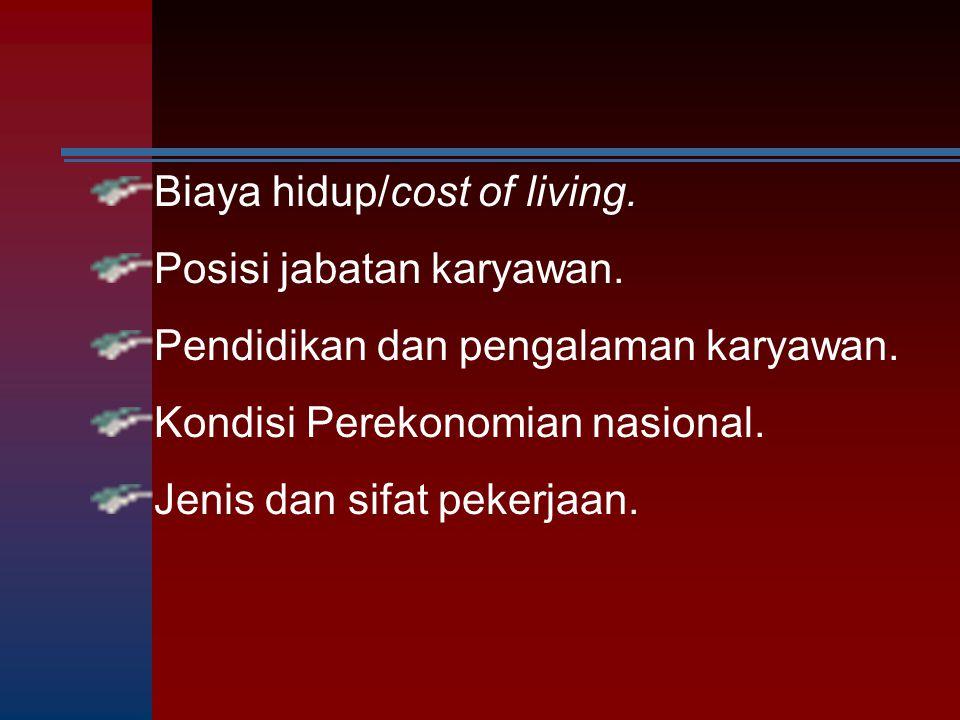 Biaya hidup/cost of living. Posisi jabatan karyawan. Pendidikan dan pengalaman karyawan. Kondisi Perekonomian nasional. Jenis dan sifat pekerjaan.