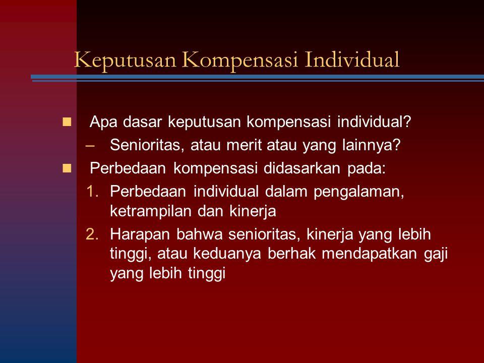 Keputusan Kompensasi Individual Apa dasar keputusan kompensasi individual? –Senioritas, atau merit atau yang lainnya? Perbedaan kompensasi didasarkan