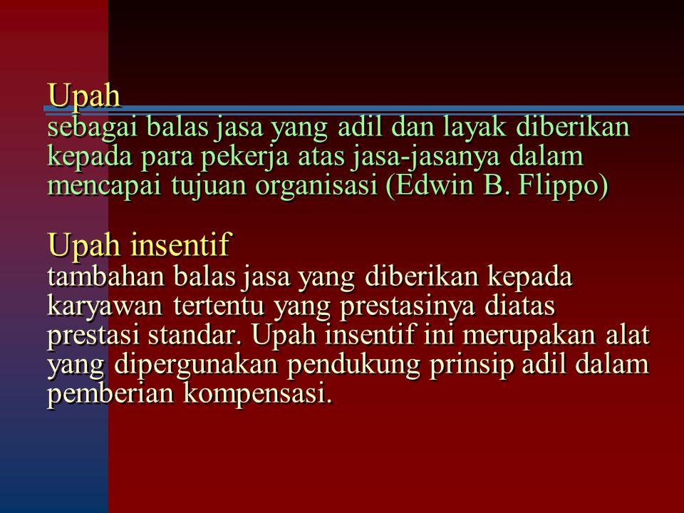Upah sebagai balas jasa yang adil dan layak diberikan kepada para pekerja atas jasa-jasanya dalam mencapai tujuan organisasi (Edwin B. Flippo) Upah in