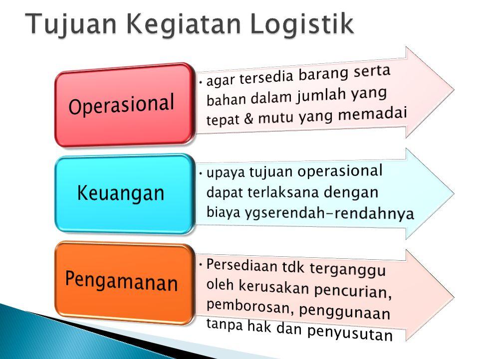 S D M A l a t Metode & Teknologi Perlengkapan Bahan operasional /logistik Informasi D a n a D a n a Pelayanan yg bermutu Pelayanan yg bermutu PRODUKSI JASA PELAYANAN RS IN PUT PROSESOUT PUT