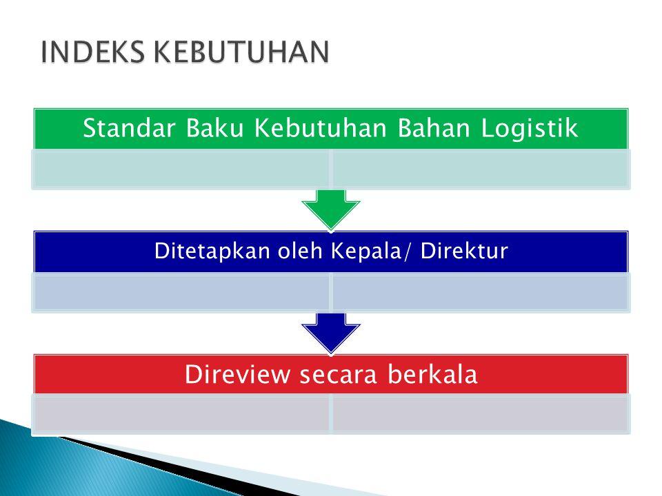 Direview secara berkala Ditetapkan oleh Kepala/ Direktur Standar Baku Kebutuhan Bahan Logistik