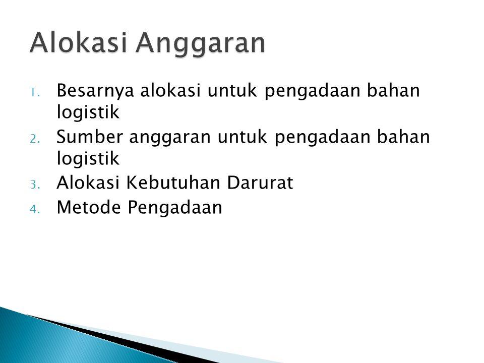 1. Besarnya alokasi untuk pengadaan bahan logistik 2. Sumber anggaran untuk pengadaan bahan logistik 3. Alokasi Kebutuhan Darurat 4. Metode Pengadaan