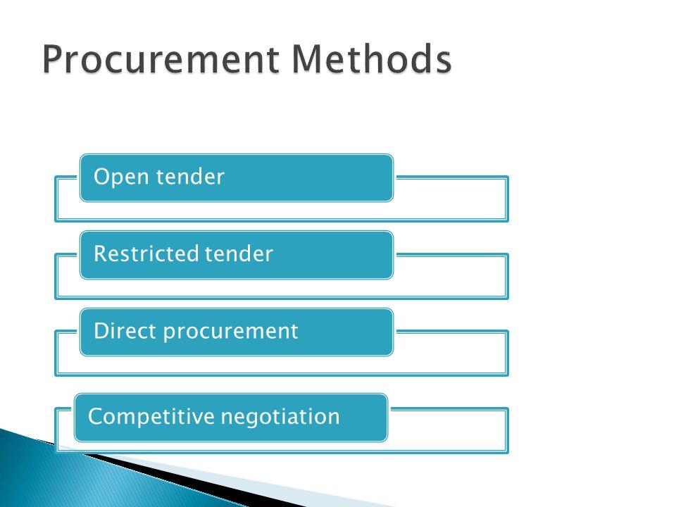 Open tenderRestricted tenderDirect procurementCompetitive negotiation