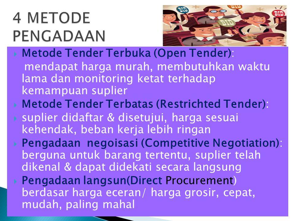 Metode Tender Terbuka (Open Tender): mendapat harga murah, membutuhkan waktu lama dan monitoring ketat terhadap kemampuan suplier  Metode Tender Te