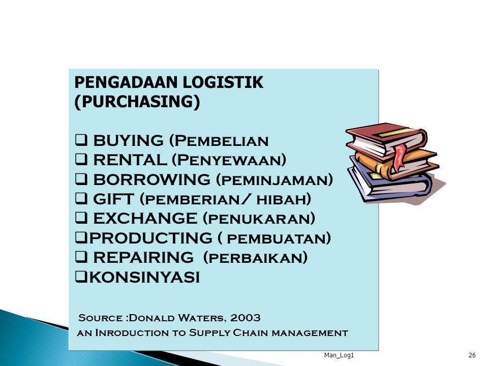 Man_Log126 PENGADAAN LOGISTIK (PURCHASING)  BUYING (Pembelian  RENTAL (Penyewaan)  BORROWING (peminjaman)  GIFT (pemberian/ hibah)  EXCHANGE (pen