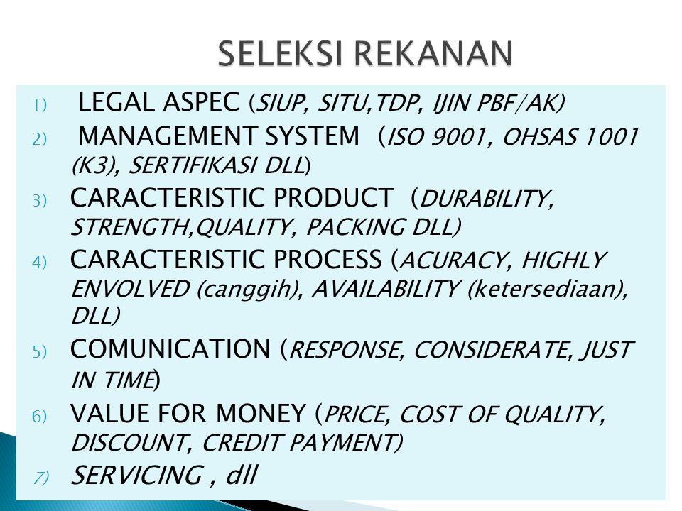 1) LEGAL ASPEC (SIUP, SITU,TDP, IJIN PBF/AK) 2) MANAGEMENT SYSTEM ( ISO 9001, OHSAS 1001 (K3), SERTIFIKASI DLL) 3) CARACTERISTIC PRODUCT ( DURABILITY,