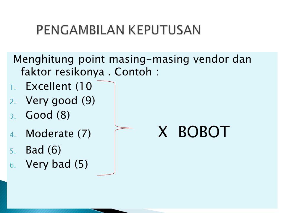 Menghitung point masing-masing vendor dan faktor resikonya. Contoh : 1. Excellent (10 2. Very good (9) 3. Good (8) 4. Moderate (7) X BOBOT 5. Bad (6)