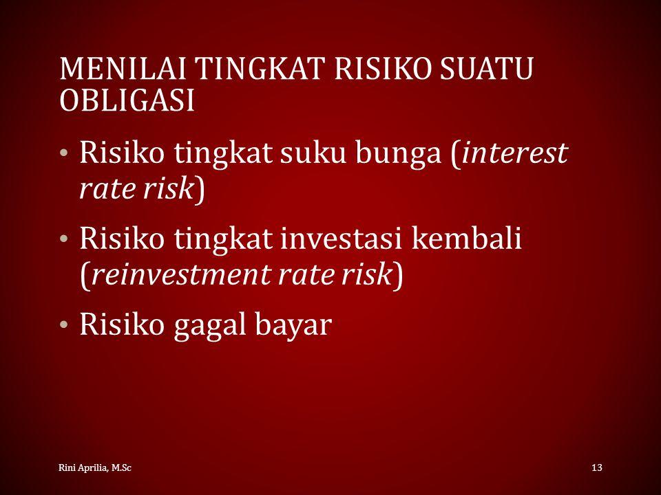 MENILAI TINGKAT RISIKO SUATU OBLIGASI Risiko tingkat suku bunga (interest rate risk) Risiko tingkat investasi kembali (reinvestment rate risk) Risiko