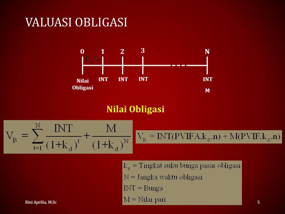 VALUASI OBLIGASI Rini Aprilia, M.Sc5 012 3 Nilai Obligasi INT N M Nilai Obligasi