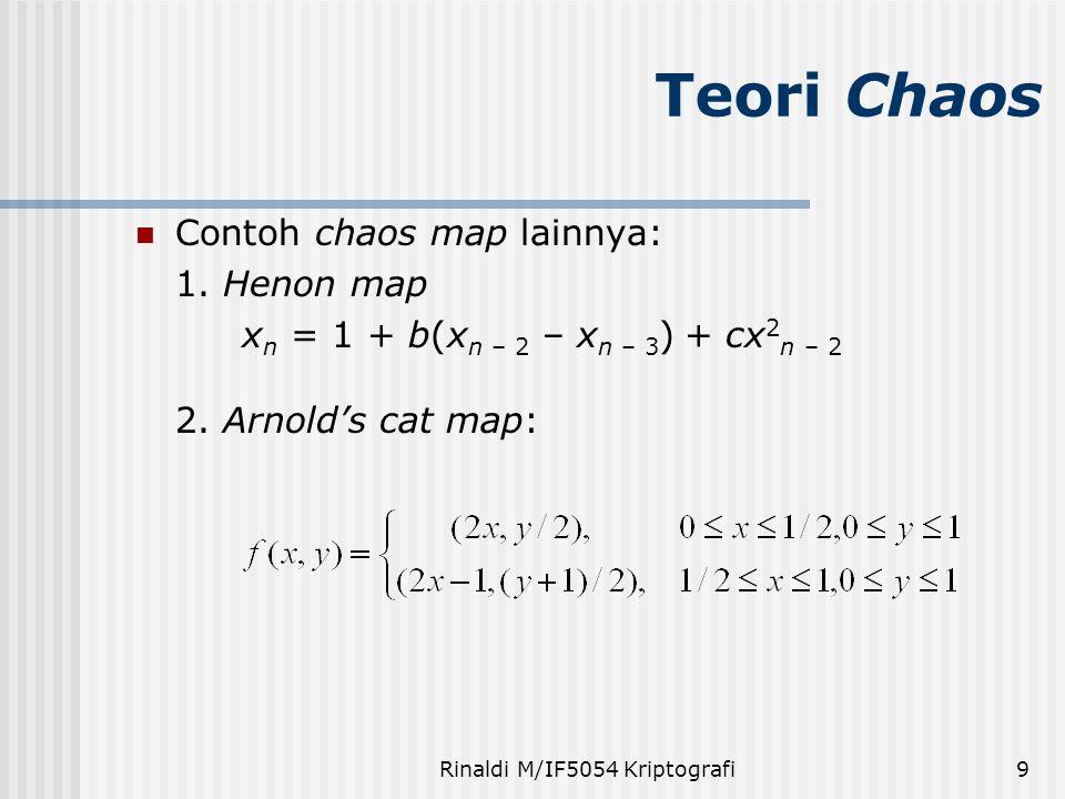 Rinaldi M/IF5054 Kriptografi9 Contoh chaos map lainnya: 1.