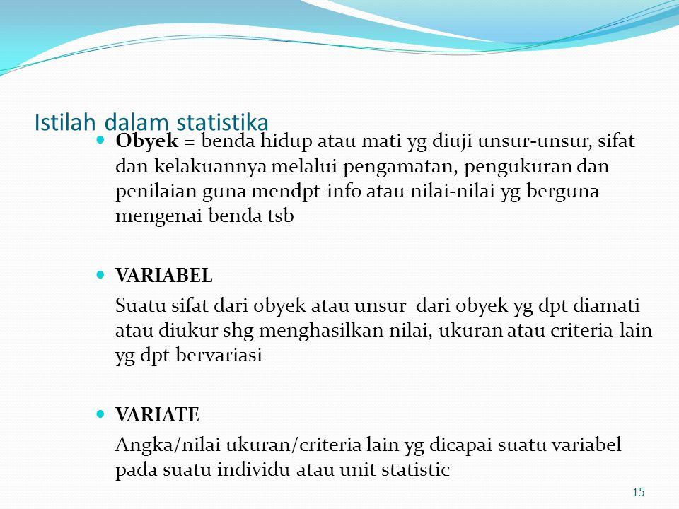 Istilah dalam statistika Obyek = benda hidup atau mati yg diuji unsur-unsur, sifat dan kelakuannya melalui pengamatan, pengukuran dan penilaian guna m