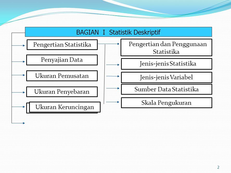 2 BAGIAN I Statistik Deskriptif Pengertian dan Penggunaan Statistika Jenis-jenis Statistika Jenis-jenis Variabel Sumber Data Statistika Skala Pengukur