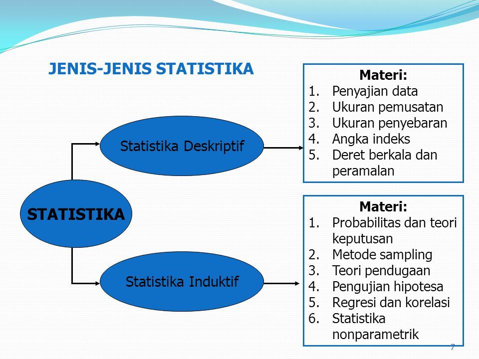 7 JENIS-JENIS STATISTIKA STATISTIKA Statistika Deskriptif Statistika Induktif Materi: 1.Penyajian data 2.Ukuran pemusatan 3.Ukuran penyebaran 4.Angka