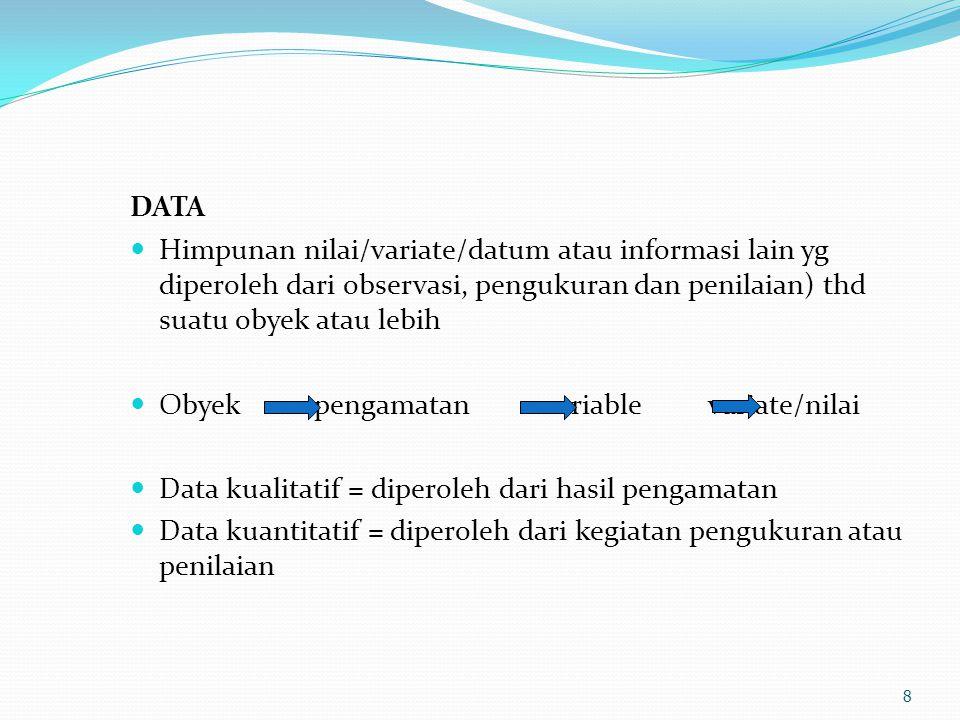 Statistika Nonparametrik Membutuhkan data dengan data ordinal dan nominal Merupakan statistika bebas sebaran (tdk mensyaratkan bentuk sebaran parameter populasi, baik normal atau tidak).