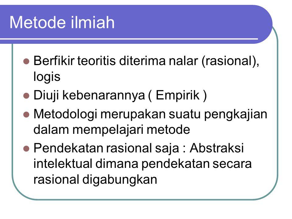 Metode ilmiah Berfikir teoritis diterima nalar (rasional), logis Diuji kebenarannya ( Empirik ) Metodologi merupakan suatu pengkajian dalam mempelajar