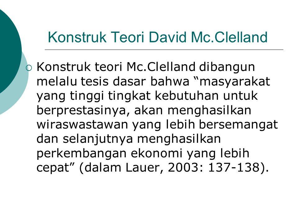 """Konstruk Teori David Mc.Clelland  Konstruk teori Mc.Clelland dibangun melalu tesis dasar bahwa """"masyarakat yang tinggi tingkat kebutuhan untuk berpre"""