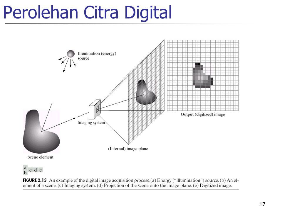 17 Perolehan Citra Digital