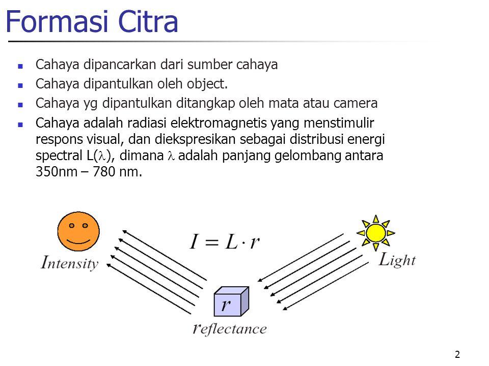 2 Formasi Citra Cahaya dipancarkan dari sumber cahaya Cahaya dipantulkan oleh object. Cahaya yg dipantulkan ditangkap oleh mata atau camera Cahaya ada