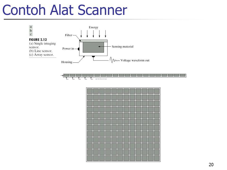 20 Contoh Alat Scanner